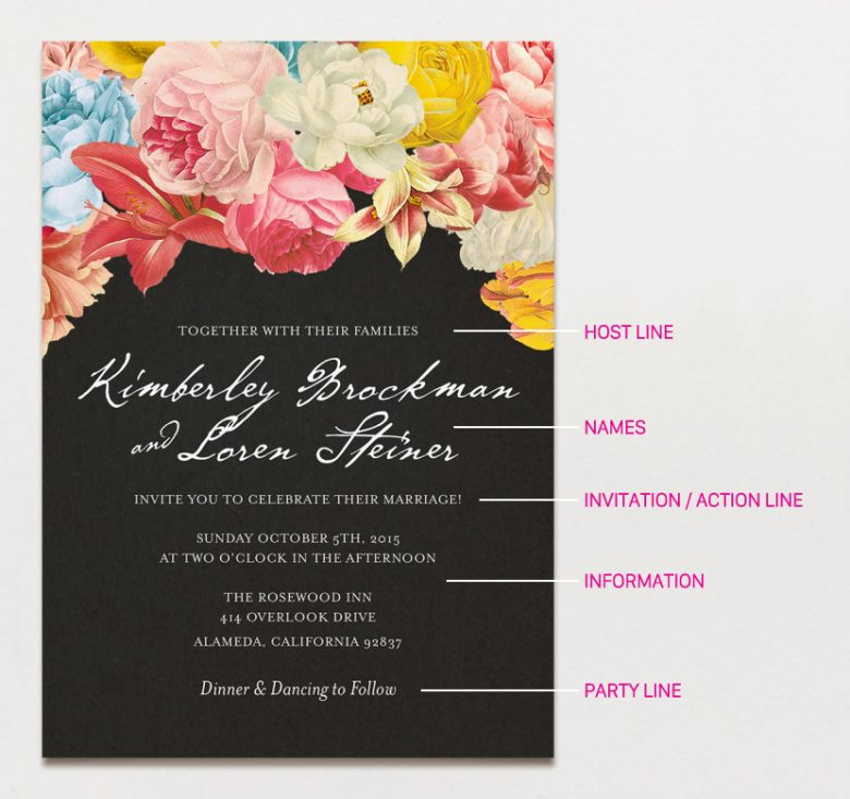 Wedding invitation wording creative and traditional a practical wedding invitation wording graphic with flowers stopboris Image collections