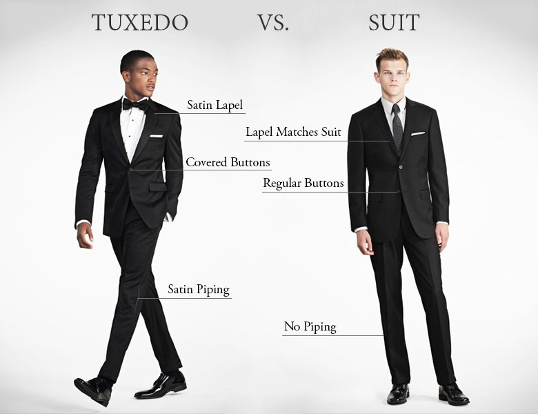 Four Things You Need to Know About Suits | A Practical Wedding A ...