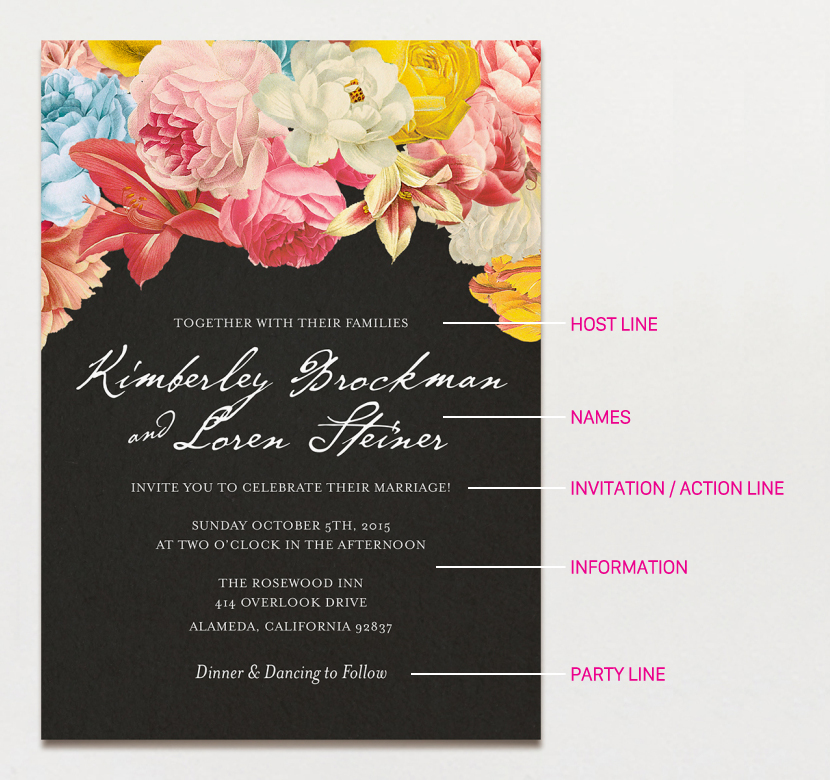 Wedding invitation wording formal modern fun a practical wedding wedding invitation wording graphic with flowers stopboris Images